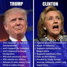 Time For Ted Cruz, John Kasich To Get Behind Donald Trump To Stop Hillary Clinton Trump Vs Clinton, Donald Trump, John Kasich, Vote Trump, Pro Trump, Political Views, Political Topics, Political Quotes, Proposals