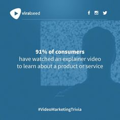 """of consumers have watched an explainer video to learn about a product or service"""" Inbound Marketing, Digital Marketing, Service Marketing, Competitor Analysis, Trivia, Seo, Social Media, Learning, Business"""