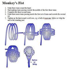 Feb 15 Program: Ornamental Ropework- Given by Kim » monkey fist instructions