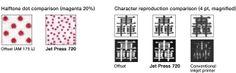 [Diagram] Halftone dot comparison (magenta 20%) / Character reproduction comparison (4 pt, magnified)