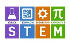ba85ee7ba STEM is a great way to learn for young people | STEM Project Ideas ...