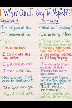 Inner Dialogue for Growth Mindset by Carol Dweck (discussion chart, self monitoring, failure, mistakes)
