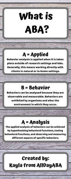 Many people may wonder what ABA is and what it means. ABA stands for applied behavior analysis. AllDayABA breaks down the acronym into each part with a description so that you can better understand what the science of ABA is! #ABA #appliedbehavioranalysis #AllDayABA #applied #behavior #analysis #BCBA #BCaBA #RBT Click on the picture to check out our #Etsy shop!