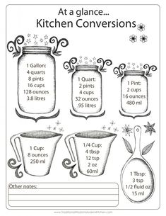 Gift: Kitchen measurements conversion chart | Traditional Wisdom, Modern Kitchen