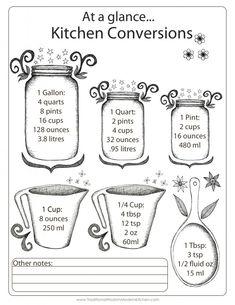 Gift: Kitchen measurements conversion chart | Traditional Wisdom, Modern Kitchen                                                                                                                                                                                 More