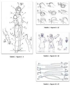 Sir Richard Burton's Saber cut and parrying system