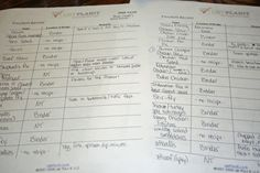 How to make a favorite recipes list...organizing/finding all my recipes