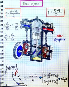 Heat engine. A heat engine is a device used to extract heat from a source and then convert it into mechanical work. The heat engine will…