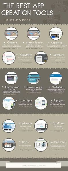 Developing apps wont make your business a leader in mobile marketing these days. But you cant afford not to have a mobile strategy. Developing an app may sound scary. But there are many tools that could help you with the process. This infographic by ASOProfessional.com shows how you can create your own apps: