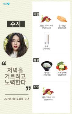 "Here's What Female Idols Eat In Order To Get The ""Ideal"" Body — Koreaboo - Modern Iu Diet, Diet Tips, Diet Recipes, Corps Idéal, Skinny Girl Diet, Workout Diet Plan, Cardio Diet, Korean Diet, Diet Inspiration"