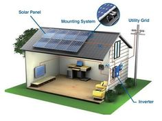 4.75kw Solar panel systems* consists of identical components such DC-to-AC Inverters, batteries, wiring and fuse box connections etc. to power your appliances. Know more *benefits* of using such an Energy Savings Systems:
