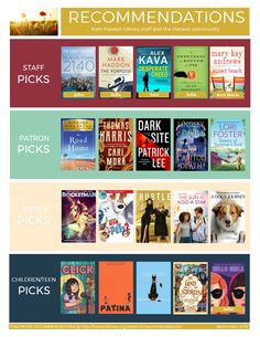 book and media recommendations for the Hanson Public Library staff and Hanson community members! Mary Kay, Public, Community, Book, Book Illustrations, Books