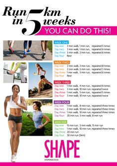 Run 5km in 5 weeks. Stop waiting for the perfect conditions. Start today!