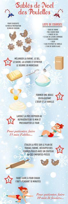 Recette de petits sablé de Noël en forme de Poulettes #sablé #cake #christmas #recipe #recette #noel