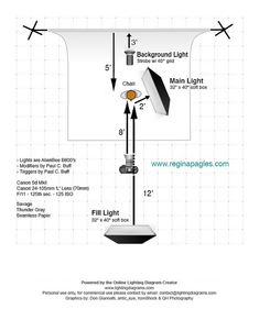Lighting Diagram / Regina Pagles | Flickr - Photo Sharing!