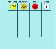 Singapore Math Place Value Discs--these are non-proportional