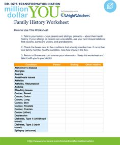 Family Health History Worksheet | The Dr. Oz Show