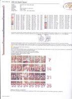 Gallery.ru / Фото #2 - 004 - Belalilia Periodic Table, Diagram, Periotic Table