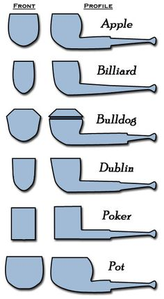 Different Shape of #Smoking #Pipes (image credit: tjcigar.com)