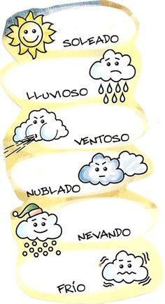Weather in Spanish to teach Spanish for kids. #tiempo