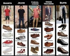 A helpful guide to which shoes go with which types of outfit...