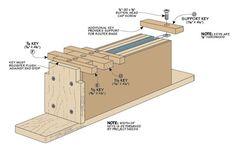 Finger Joint Jig | Woodsmith Plans