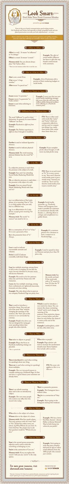 Don't make anymore grammar mistakes and spelling errors. Alexander's shares an infographic to help you avoid those common grammar pitfalls.