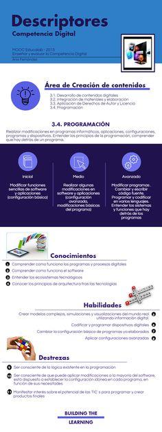 Ejemplo descriptores de las áreas de la Competencia Digital