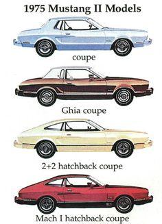 1975 Ford Mustang IIs
