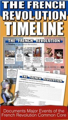 french revolution dbq answers