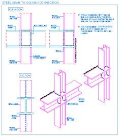 detallesconstructivos.net | CONSTRUCTION DETAILS CAD BLOCKS