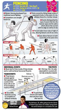 "Fencing basics. The ""parry"" and ""riposte"" moves are out of order if read from L-R or R-L."