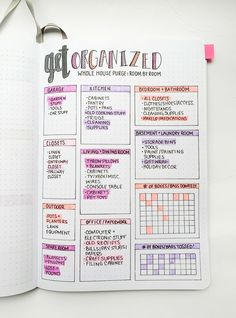 Are you ready for 2019 Find out just how to plan out your 2019 bullet journal set up for your BEST year yet! Find different bullet journal pages for each of your resolutions that will help you visualize your goals and stay focused in Bullet Journal Weekly Spread, Digital Bullet Journal, Bullet Journal Notebook, Bullet Journal Inspo, Bullet Journals, Bullet Journal Goals Page, Bullet Journal How To Start A Layout, Goal Journal, Bullet Journal 2019 Calendar