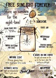 DIY solar lamp made in a mason jar, from: http://dornob.com/diy-solar-lamp-make-your-own-eco-friendly-sun-jars/