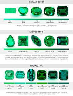 Emerald – Color https://www.gia.edu/emerald-quality-factor