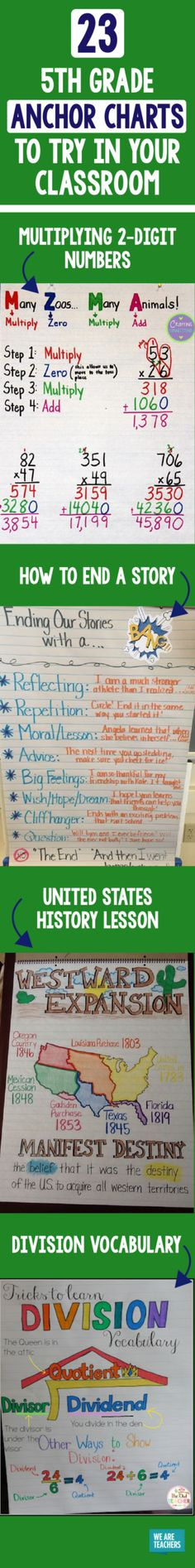Looking for grade anchor charts? Try some of these anchor charts in your classroom to promote visual learning with your students. Math Strategies, Math Resources, Preschool Activities, Common Core Standards, Fifth Grade Math, Fourth Grade, Third Grade, 5th Grade Classroom, Classroom Ideas
