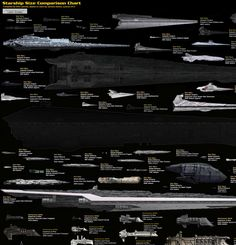 Every Major Sci-Fi Starship In One Staggering Comparison Chart