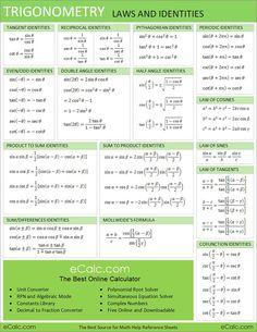 Trig Idenies Mehr Zur Mathematik Und Lernen Allgemein Unter Zentral De