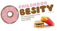 Family First: Childhood Obesity   Las Vegas Woman Magazine