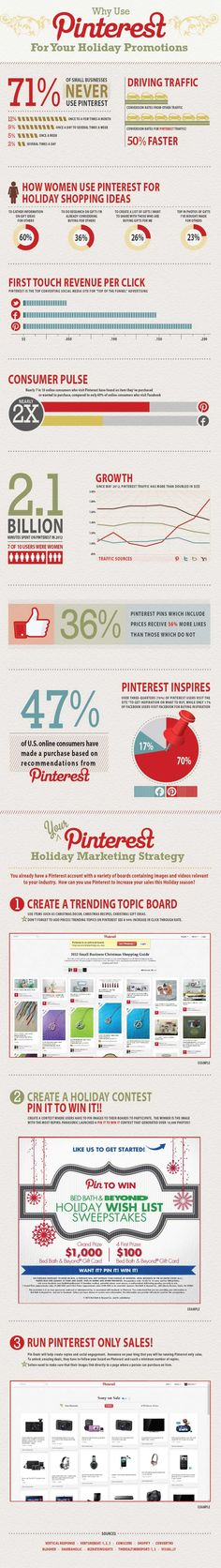 #Infographic - Pinterest Marketing Tips For Holoiday Promotion