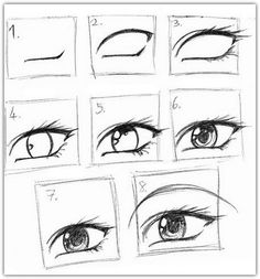 How to draw the eye diagram №2