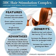 Hair Growth Stimulating Conditioner (Unisex) with Biotin, Keratin & Breakthrough Anti Hair Loss Complex – Intense Hydration Post Shampoo for Men & Women Supplements For Hair Loss, Natural Hair Regrowth, Anti Hair Loss Shampoo, Dry Damaged Hair, Oily Hair, Prevent Hair Loss, Biotin, Keratin, Hair Growth