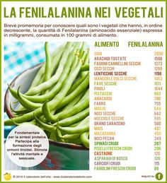 Fenilalanina nei vegetali