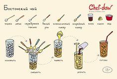 chefdaw Бостонский чай