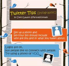 Come usare Twitter, un'utile infografica