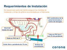 Requerimientos de Instalación Se requiere por parte del cliente asegurar las medidas de instalación y el tipo de grifería ...