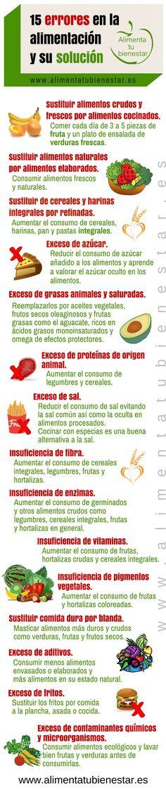 15 errores en la alimentación y su solución