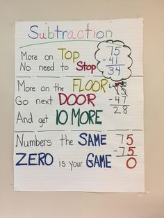 Math rhymes for success by Ms Turbidy & Ms Cozier @ PS 207