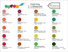 Color mixing chart