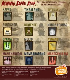 travelbookph: A is for Aswang! Know your ghouls and creatures with this guide. Filipino Art, Filipino Culture, Mythological Creatures, Mythical Creatures, Mythological Monsters, Philippine Mythology, Philippines Culture, Japanese Tattoo Art, Cryptozoology